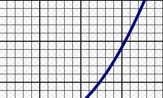 La parabola del proporzionale – di Giuseppe Davicino
